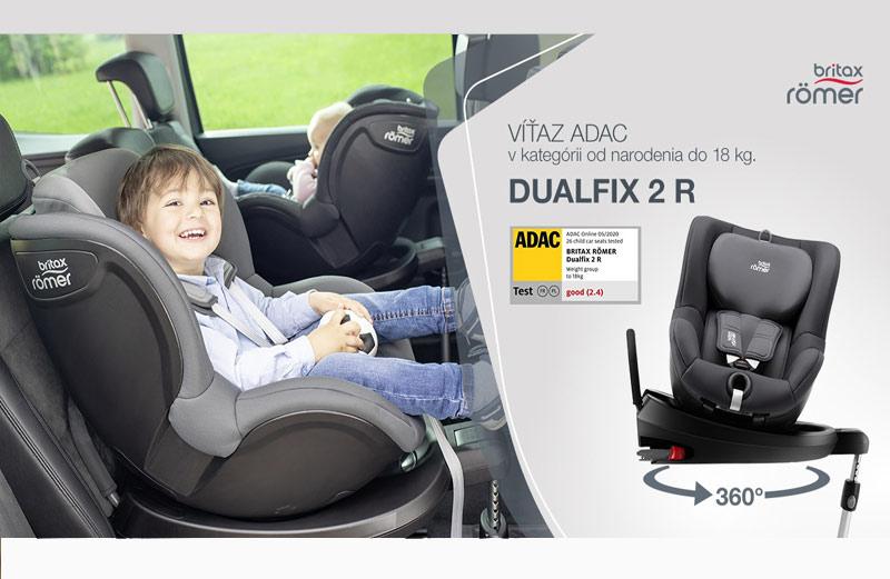 Dualfix 2R